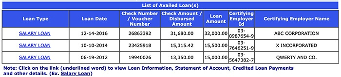 How to Check Your SSS Loan Balance - List of Availed SSS Loans